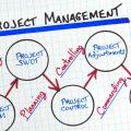 Neden Proje Yönetimi Eğitimi?